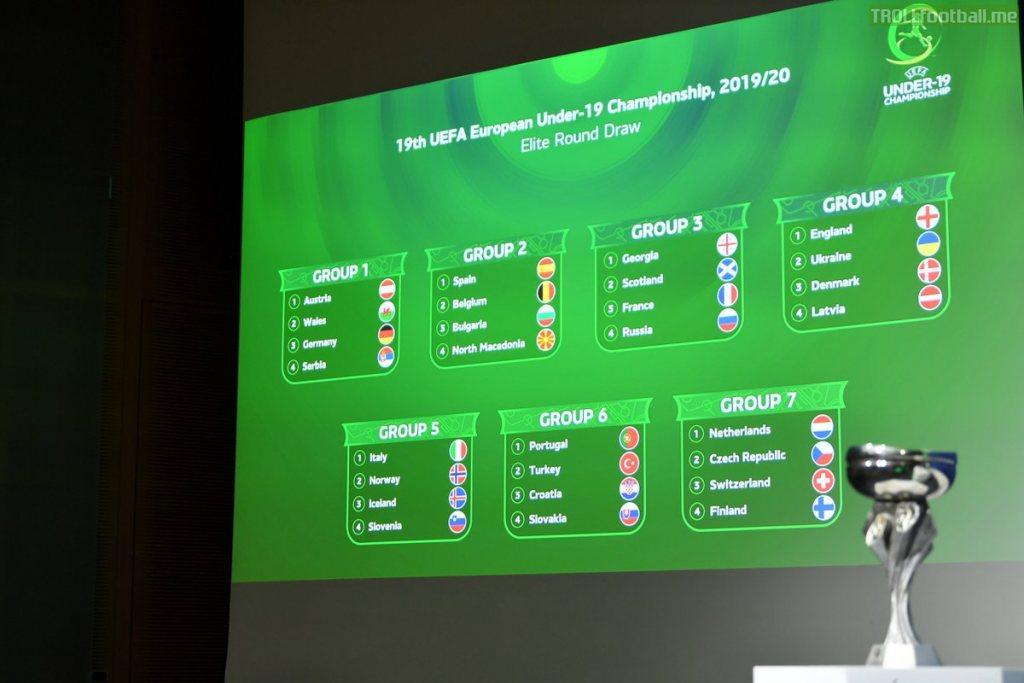 U19 EURO Elite Round Draw