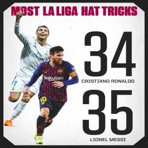 Lionel Messi surpasses Ronaldo for most hattricks in La Liga history (35)