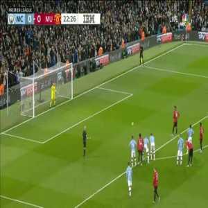 Manchester City 0-1 Manchester United - Rashford 23' (PK)