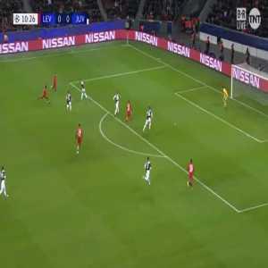 Diaby off the post vs Juventus