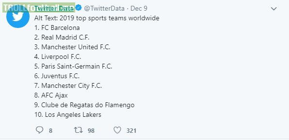 Most mentioned sports teams worldwide on Twitter for 2019