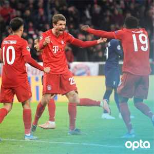 With 18/18 points and a goal difference of +19, Bayern Munich are the best group stage team in the history of the UEFA Champions League