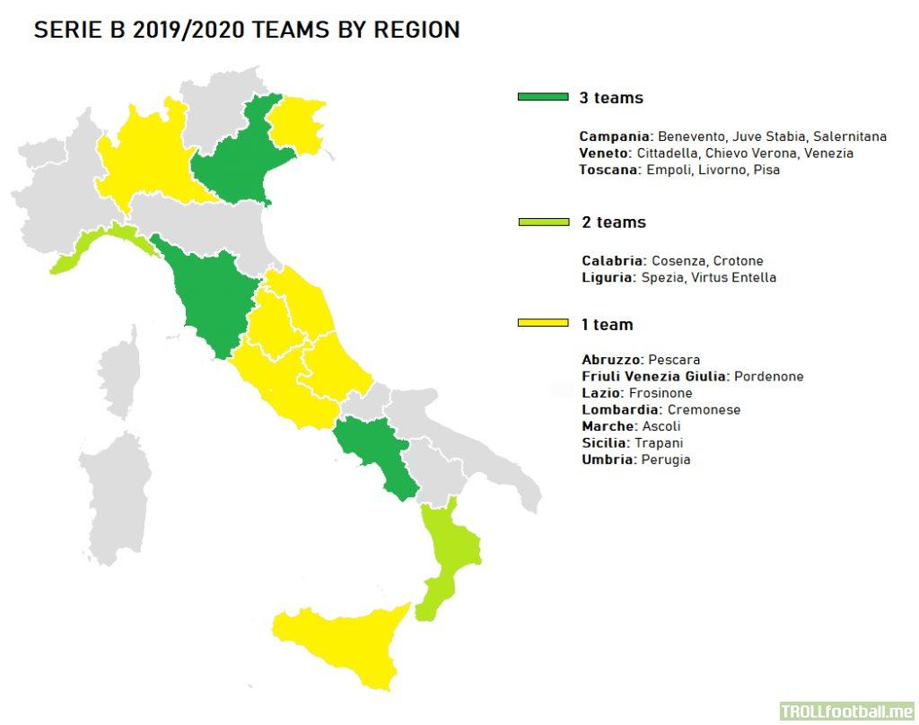 Serie B 2019 2020 Teams By Region Troll Football