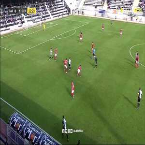 Beautiful play and goal by Gonçalo Ramos - Farense 0 [2] Benfica B