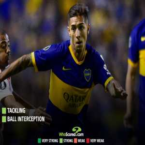 Agustin Almendra (Boca Juniors) / 19 Yrs. / DM(C) Linked to: Manchester United