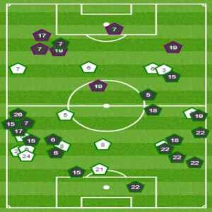40 - Getafe have been involved in the four #LaLiga games with most fouls conceded this season: 41 - Atlético de Madrid x Getafe 40 - Leganés x Getafe 40 - Valencia x Getafe 40 - Getafe x Barcelona