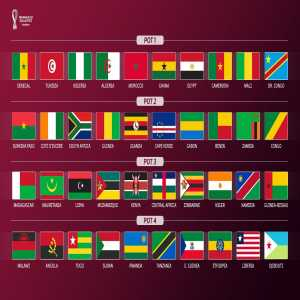 2022 FIFA World Cup - Official pots for African qualifiers: 10 groups will be drawn, 10 group winners face off in home-away tie & 5 winners qualify to World Cup