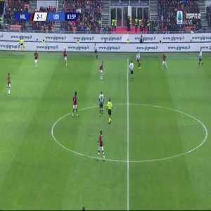 Milan 2-[2] Udinese | Kevin Lasagna 85'