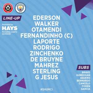 Aymeric Laporte returns to the Man City lineup for his first start since September