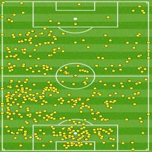 Lazio have made five touches in Roma's box; since 2016/17 they had never made less than 10 in a Serie A game.