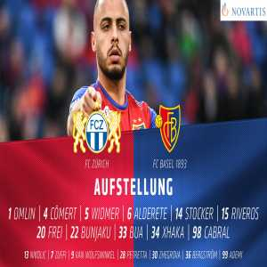 Seven months after being diagnosed with a brain aneurysm, Ricky van Wolfswinkel makes his return to the Basel squad. Academy product Orges Bunjaku also makes his professional debut in the starting XI