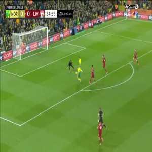 Alisson (Liverpool) great save vs Norwich.