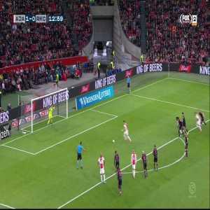 Ajax [1]-0 RKC Waalwijk   Dusan Tadic 13' Penalty