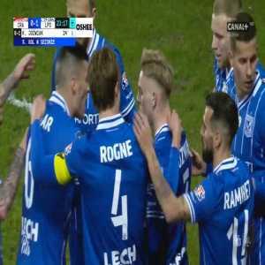 Cracovia 0-1 Lech Poznań - Kamil Jóźwiak 23' (Polish Ekstraklasa)