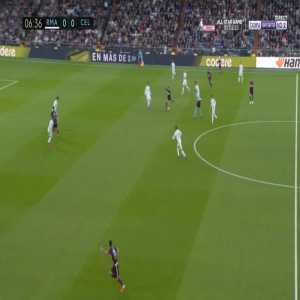 Real Madrid 0-1 Celta Vigo - Fedor Smolov 7'