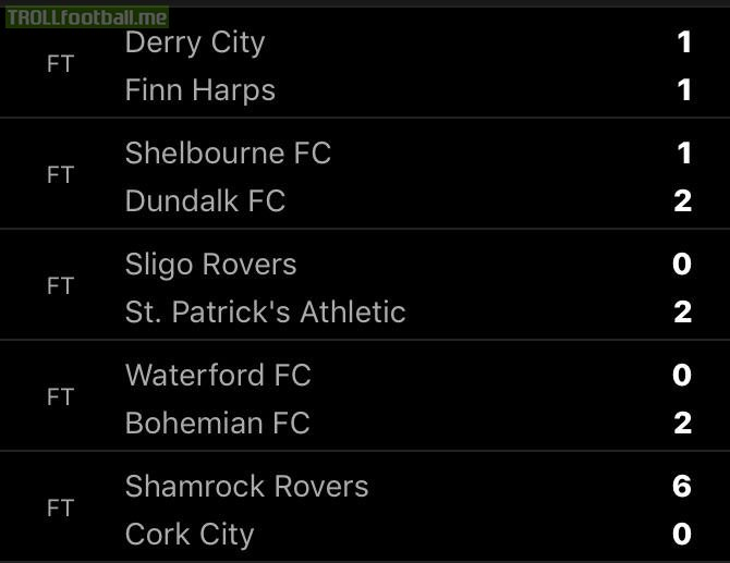League Of Ireland Results | 21st February