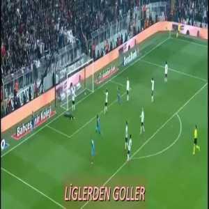 Besiktas 2-[2] Trabzonspor - Alexander Sorloth 90+2'