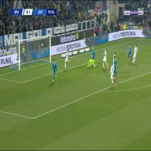 Spal 0 - [2] Juventus - Ramsey 60'