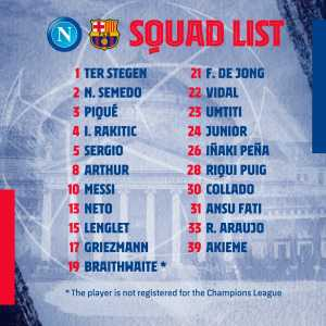 Braithwaite in Barcelona Squad list to face Napoli in CL RO16