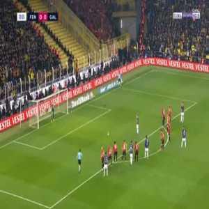 Fenerbahce 1-0 Galatasaray - Max Kruse penalty 21'