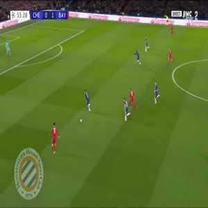 Chelsea 0-[2] Bayern : Gnabry 54'
