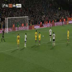 Fulham 0-0 Swansea: Woodman Saves Mitrovic's PK