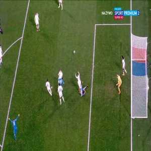 Juventus penalty shout vs Lyon