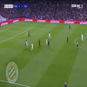 Real Madrid [1]-0 Manchester City : Isco 60'