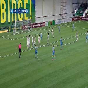 FC Astana 1-0 Kaysar Kyzylorda - Pieros Sotiriou 40' (Kazakhstan Super Cup)