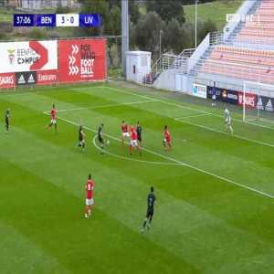 Benfica U19 3-[1] Liverpool U19 - Tyler Morton 38'