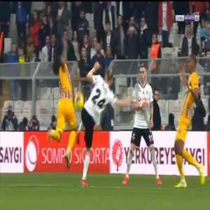 Besiktas 2-[1] Ankaragucu - Ilhan Parlak penalty 90'+3'