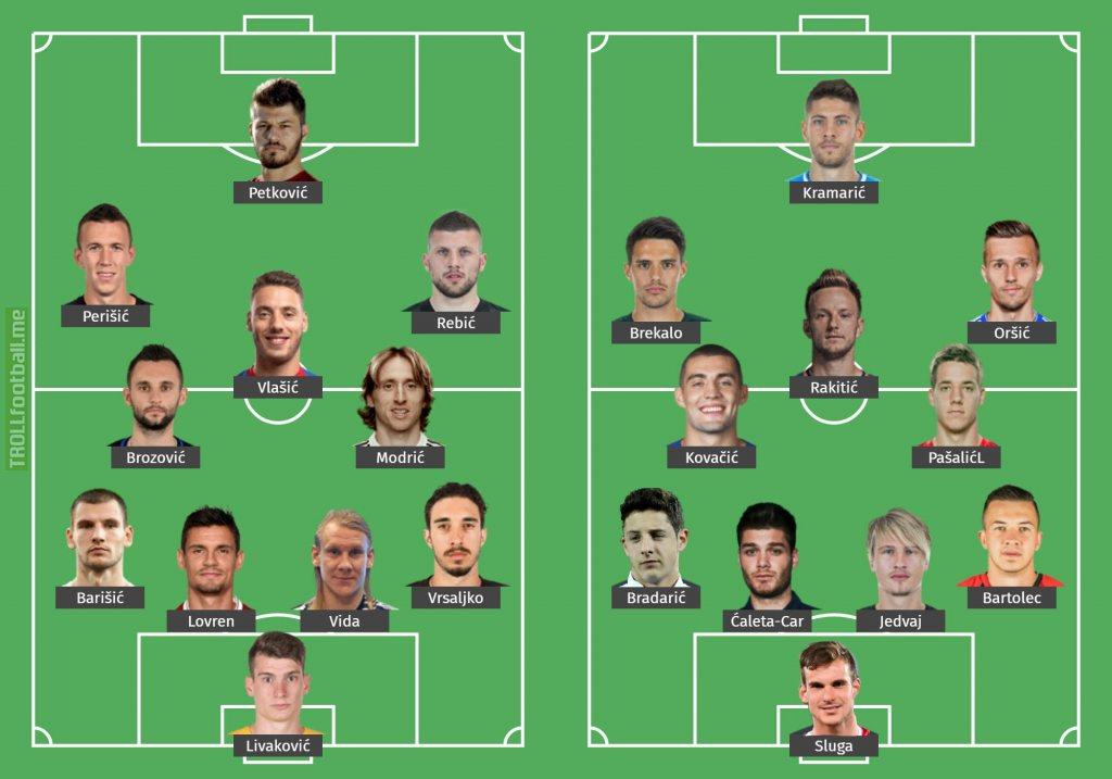 Croatia Euro 2020 Squad