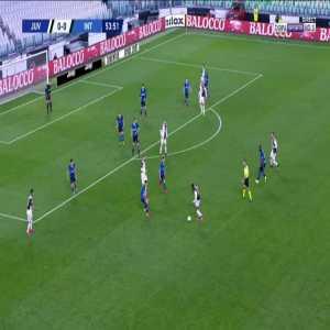 Juventus 1-0 Inter - Aaron Ramsey 54'