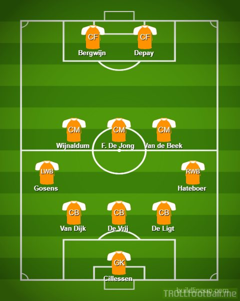 Netherlands potential Euro 2020 starting XI