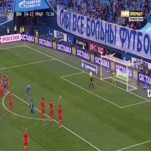 Zenit [7]-1 Ural - Artem Dzyuba penalty 72'
