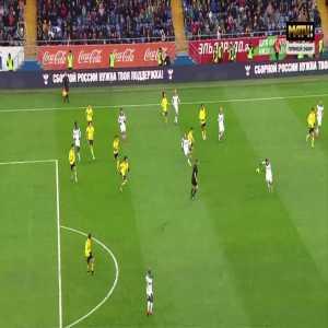 FK Rostov 0-1 Lokomotiv Moscow - Sergey Pesjakov OG 34'