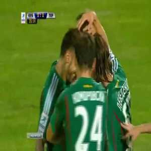 FC Kuban 1-[1] Terek Grozny - M.Jiranek (Memorable goals of Russian PL)