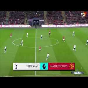 Tottenham [1] - 0 Manchester United - Eriksen 1' (quick goal)