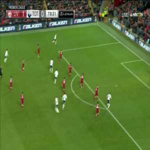 Liverpool 1-[1] Tottenham - Victor Wanyama 80'