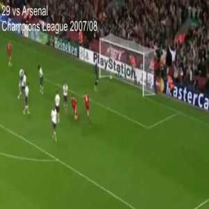 Liverpool [2]-1 Arsenal l Torres goal