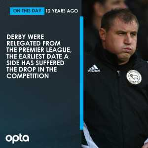On this day in 2008, Derby County were relegated from the Premier League. It's the earliest date a side has ever been relegated from the competition