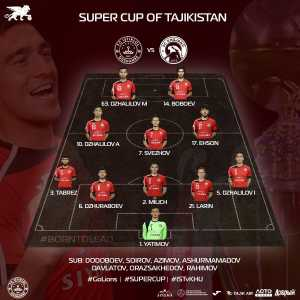 Looks like the Tajikistan Super Cup is going ahead as planned with FC Istiklol and Khujand set to face each other. There are no confirmed COVID-19 cases in Tajikistan