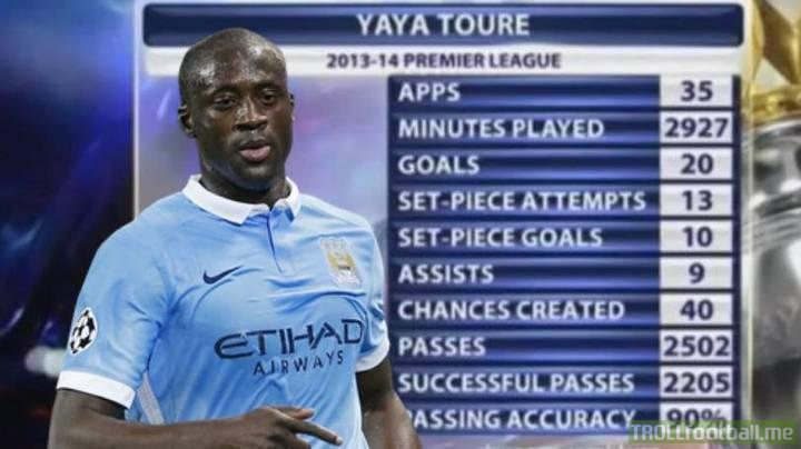Throwback to Yaya Toure's 2013-2014 season