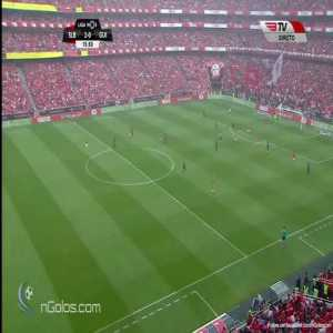 Throwback to Ederson's assist to Jiménez, on Benfica's title winning game