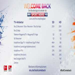 The Bundesliga Konferenz for this and the next matchday will be available for free in germany via Sky Sports News HD(TV & Stream)