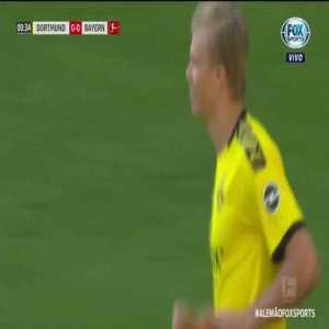 Haaland early chance vs Bayern