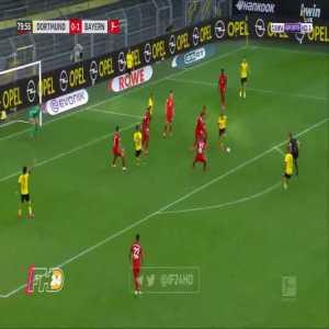 Neuer great save Vs Dortmund