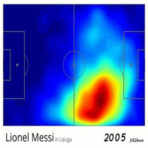 The evolution of Lionel Messi by heatmap (2005-2019)