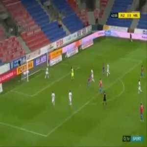 Viktoria Plzeň 7 goals vs. FK Mladá Boleslav (Czech First League)