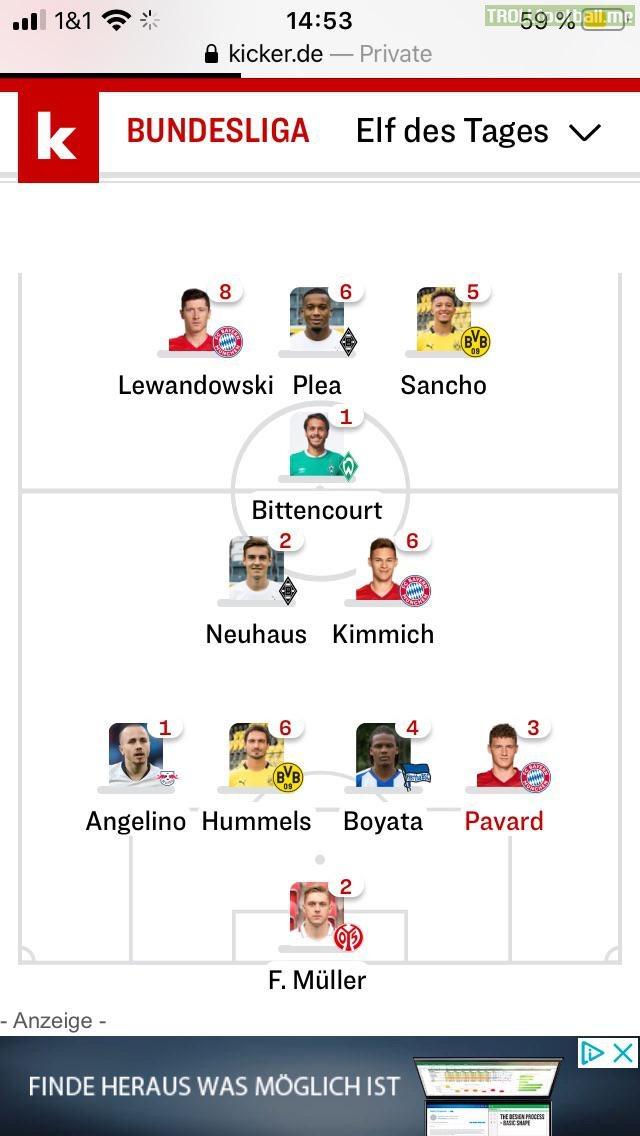 Kicker's Bundesliga team of the week!